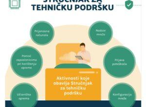 STP info